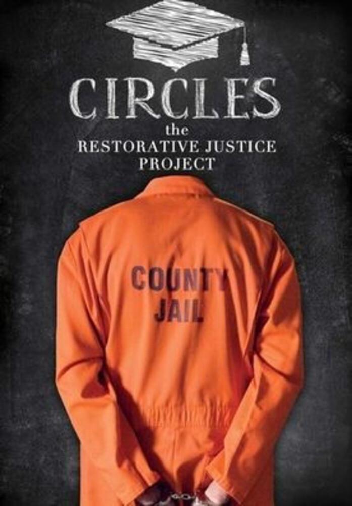 - Circles