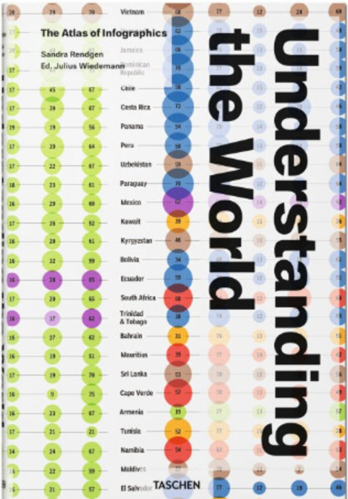 - Understanding the World. The Atlas of Infographics