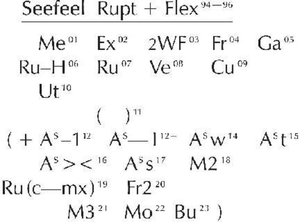 Seefeel - Rupt & Flex (1994-96)