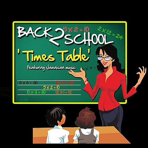 Back to School Project: Multiplication Tables /  Various